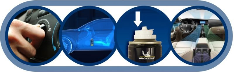 Quick and Easy Cleaning with Michelin Air Conditioning System Cleaner